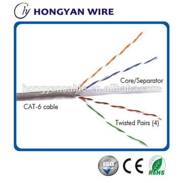 Pass Fluke PVC Insulated Electrical Wire Cat.6
