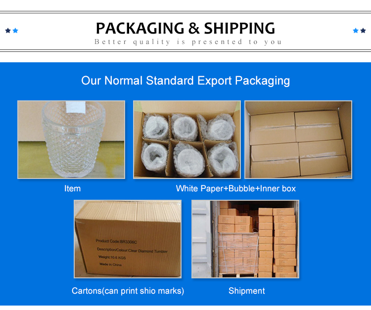 Packing of Colored Luxury Candle Container