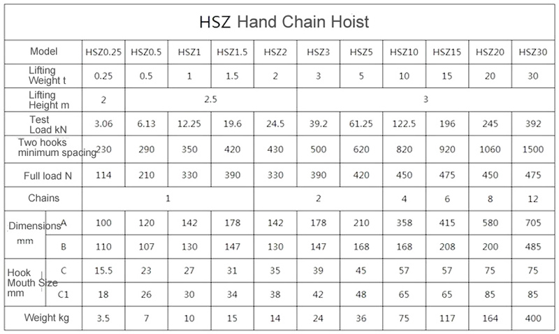 manual-chain-hoist-date