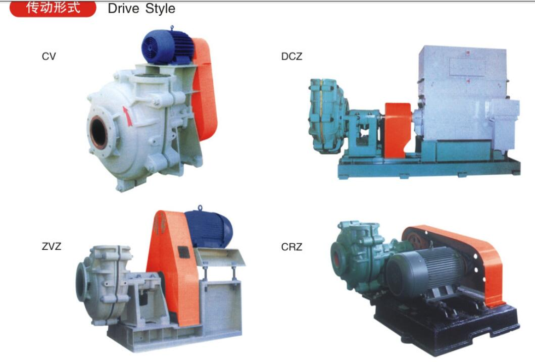 slurry pump drive type