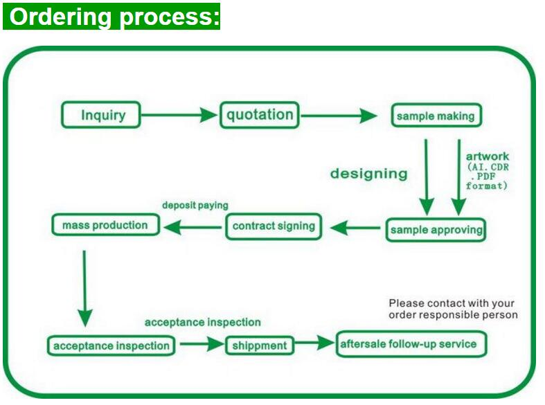 Laminated shopping bags Order Process 2