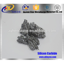 black silicon carbide powder price for sale