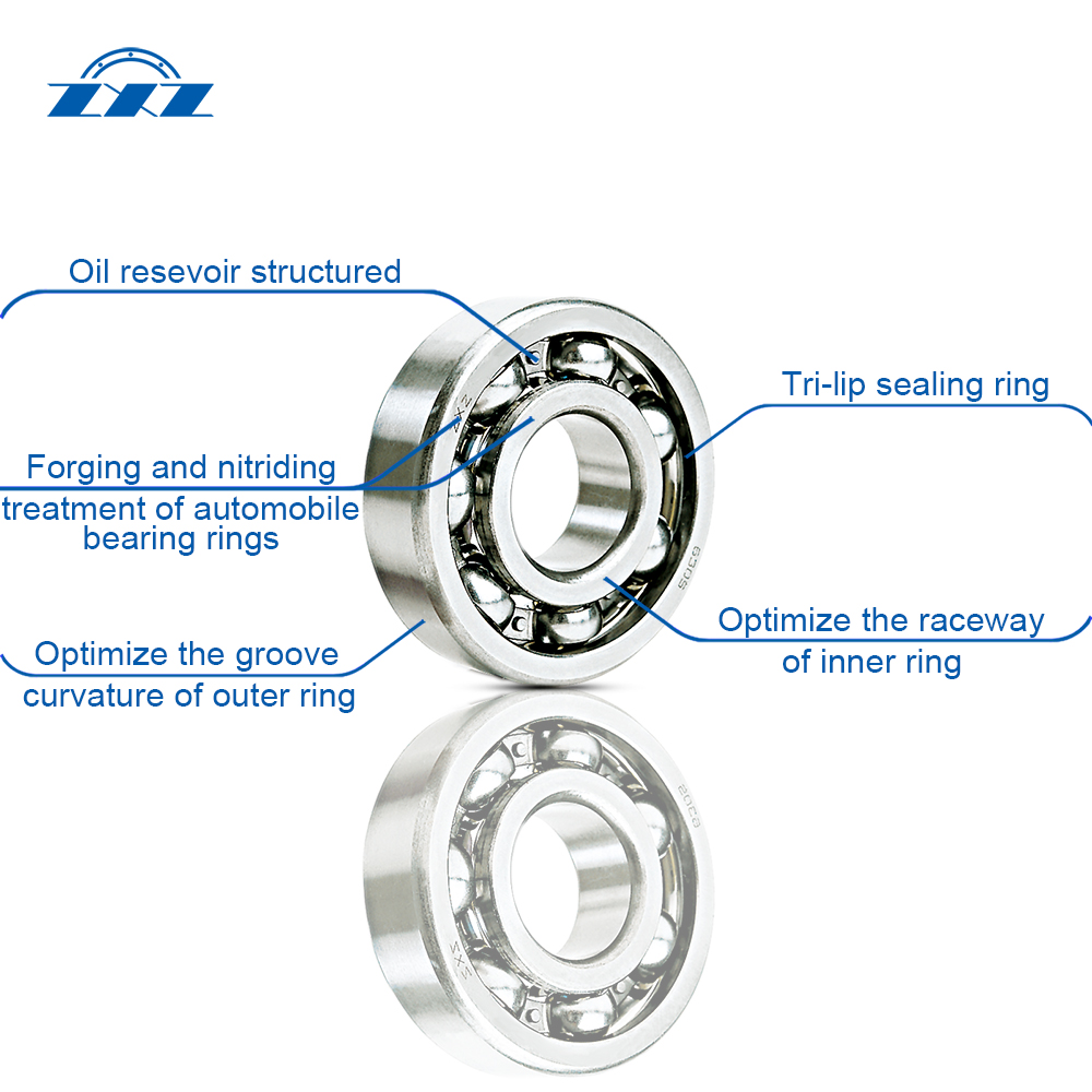 Automotive Transmission System Bearings