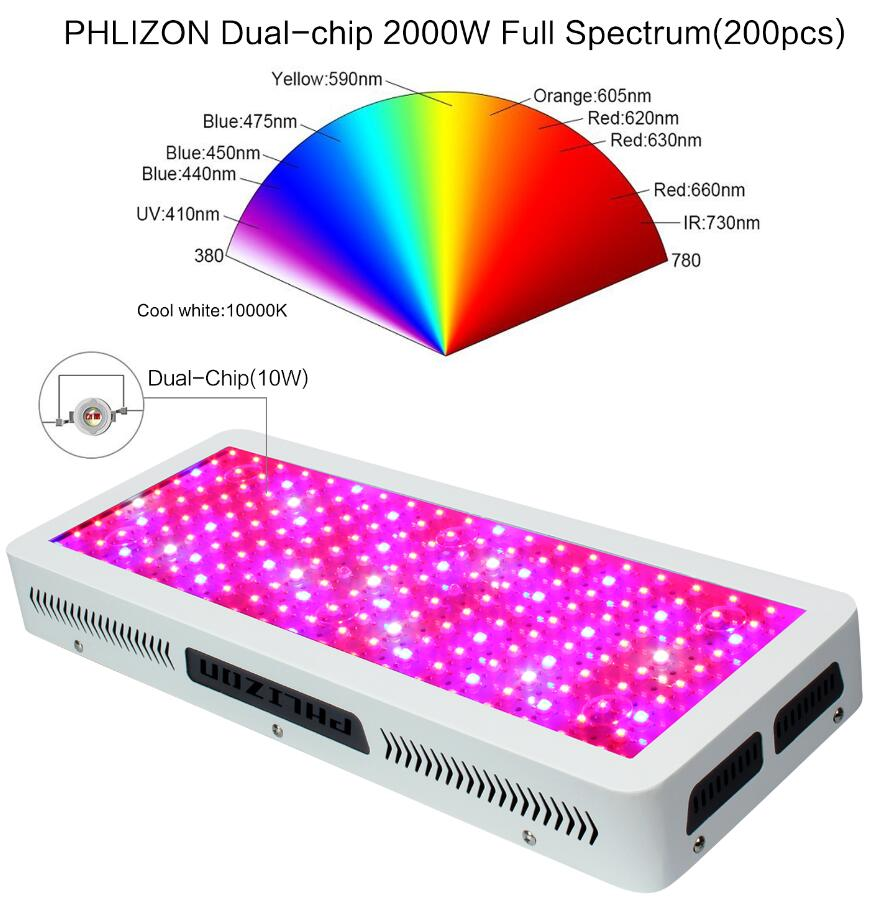 Multi Spectrum LED Plants Grow Lights