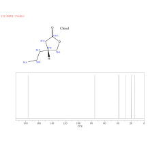 CAS 63095-51-2 Purity 99% Pharmaceutical Intermediate