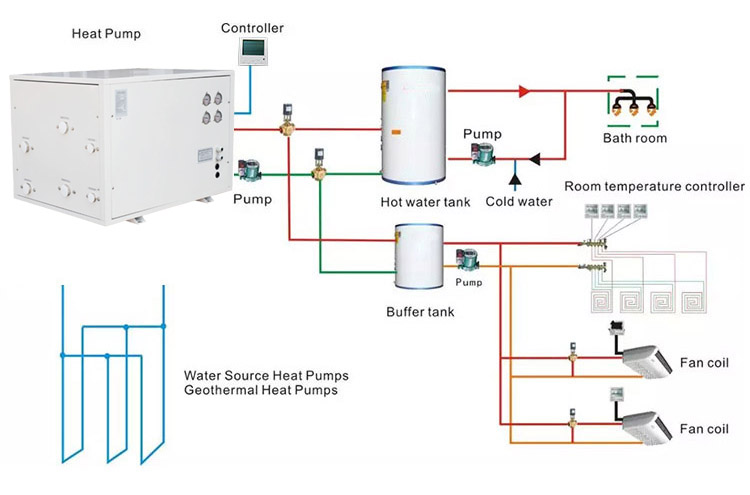 Water Source Heat Pump for House