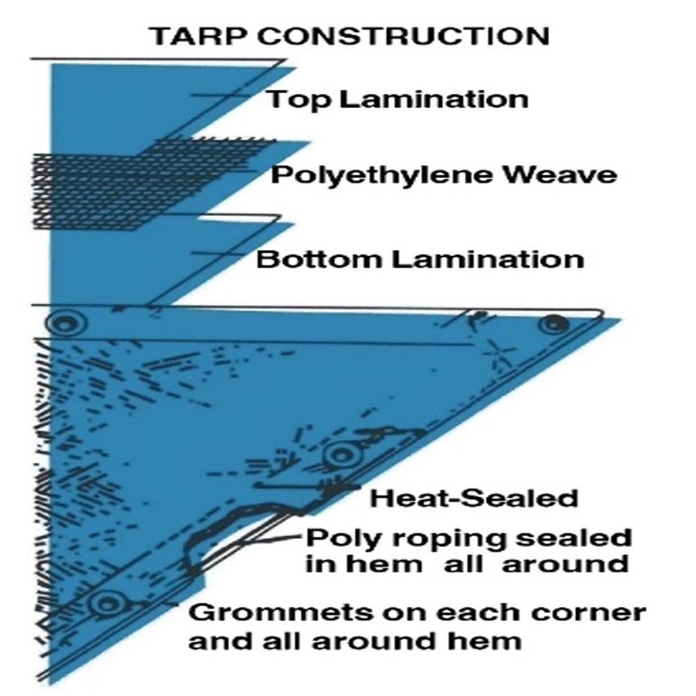 Tarpaulin Construction
