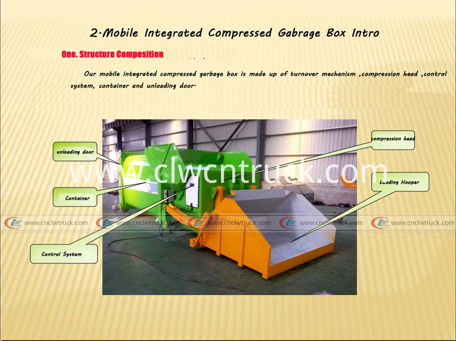 2mobile integrated compressed garbage box intro