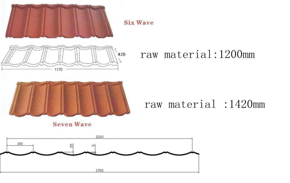 Stone Coated Metal Roofing Product Line