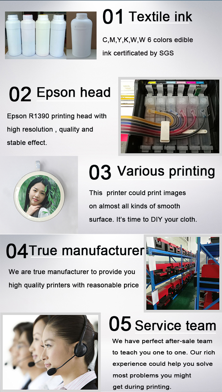 Cloth Cap Printing Machine