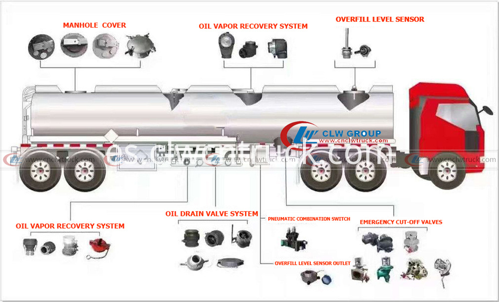 fuel tank truck structures