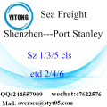 Shenzhen Port LCL Consolidation To Port Stanley