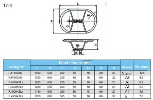 FJP Grading and Shielding Ring
