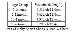 Baby Sports Shoes & Pre-Walkers Sizes