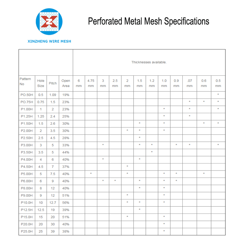 Perforated Metal Mesh Specification