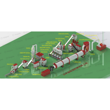 Biomass Fuel Wood Sawdust Pellet Mill