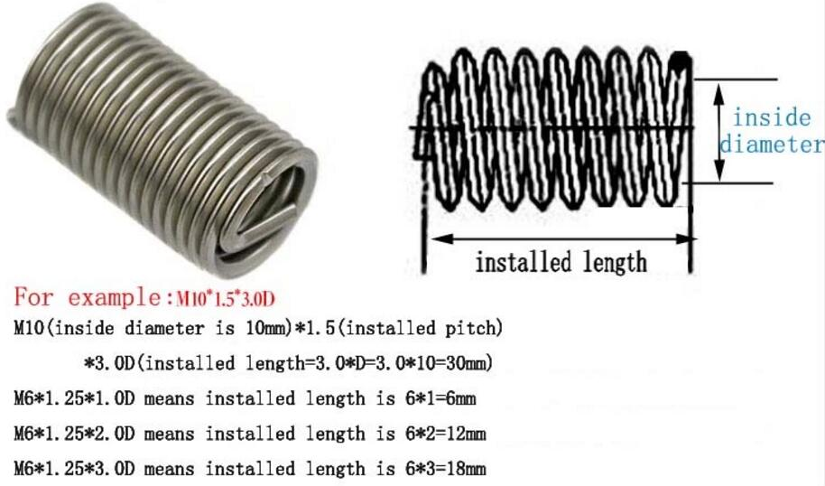 M7 WIRE THREAD INSERT