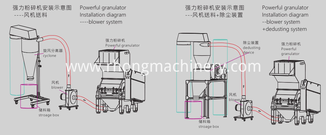 RG-26G working process drawing