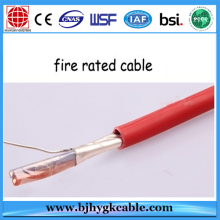 Fire Resistant mineral insulation  Cables
