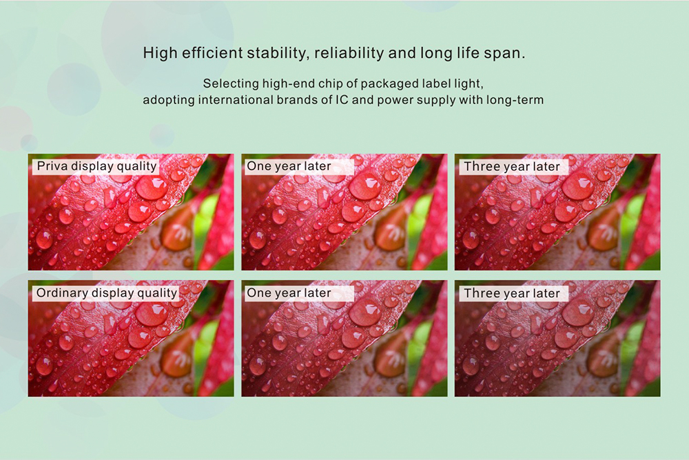 Indoor media led display with high stability