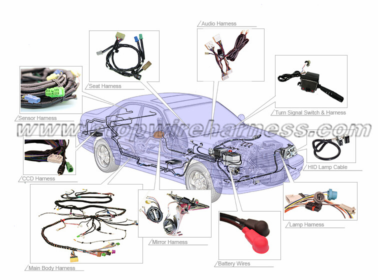 Car Wiring Harness