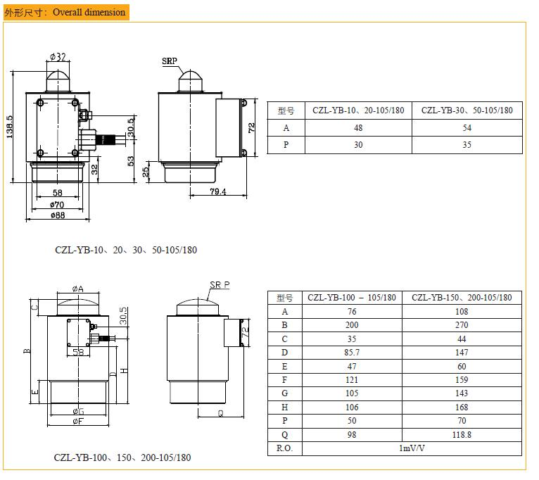 Drawing of CZL-YB high temperature load cell