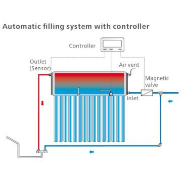 Auto filling solar water heater