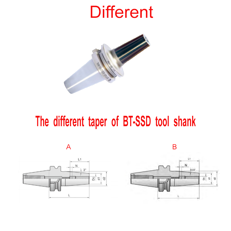 The Different Taper Of Bt Ssd Tool Shank