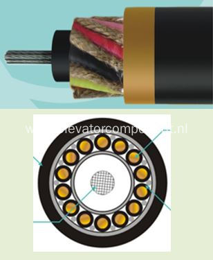 Elevator Round Traveling Cable for USA and Canada