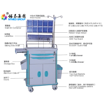 Anesthetic vehicles cart on wheels