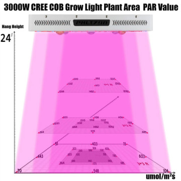 PHLIZON CREE COB LED Grow Light Поўны спектр