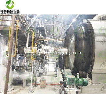 Crude Oil Vacuum Distillation Unit Process