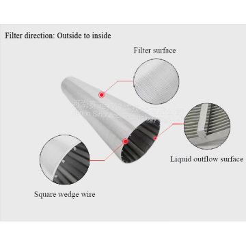 SS Basket  Wedge-shaped Wire Screen Filter Element