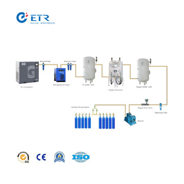 Top-Technology PSA Oxygen Cylinder Filling Station Equipment
