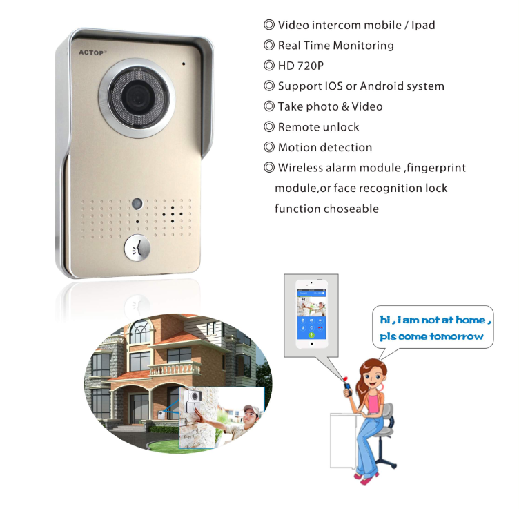 Smart WIFI IP Video Door Phone functions