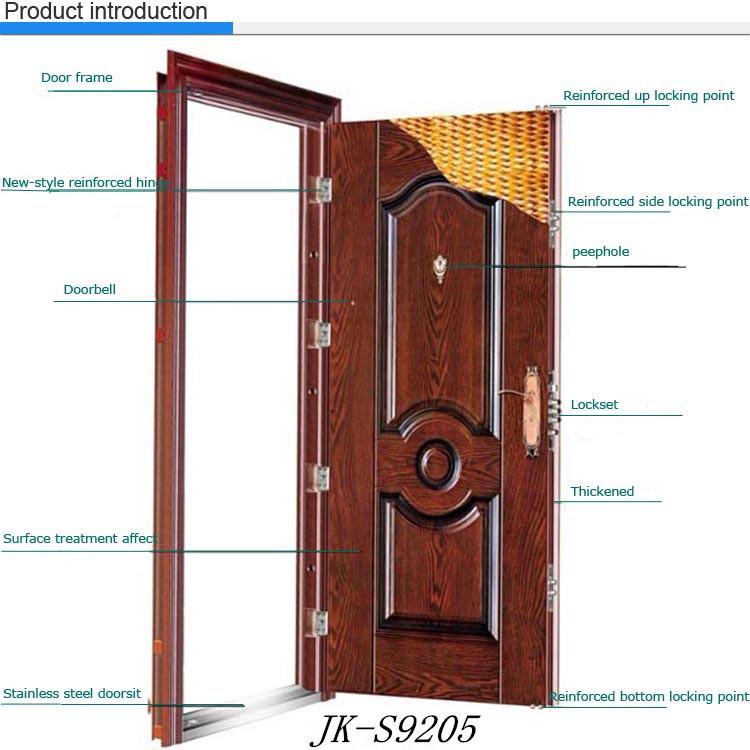 Jiekai S9093 Replacement Exterior Doors