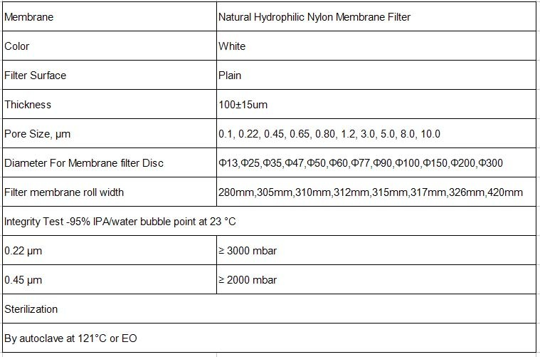 Nylon (N6&N66) Filter Paper Nylon Filter Membrane for Solvent Filtration