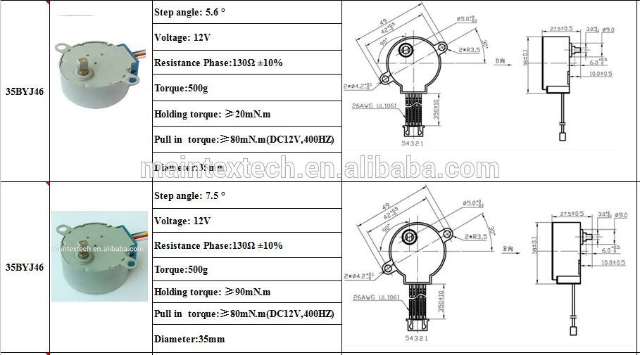 Unipolar and Bipolar Stepper Motor