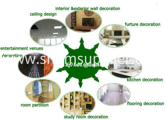 Moisture Proof Wall Panel