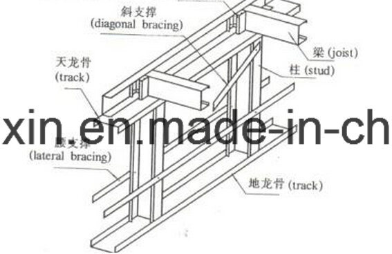 C Section Roll Forming Machine for Steel Framing Building