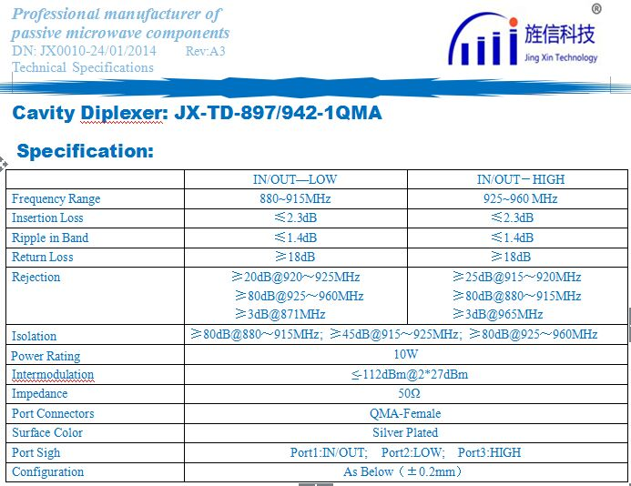 Cavity Duplexer for Microwave Communication Passive Diplexer