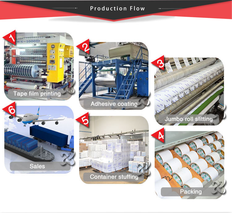 Self Adhesive Printed Tape Factory production process