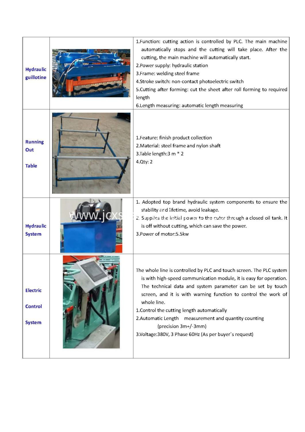 Metal Roofing Equipment
