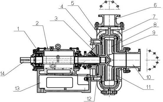 Horizontal Circulation Water Pump